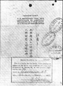 CertificateofID